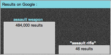 Assault rifles were always really called assault weapons.  Trust us.