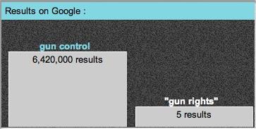 Gun Control For the Win!