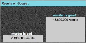 Ah, yes, more people like murder.